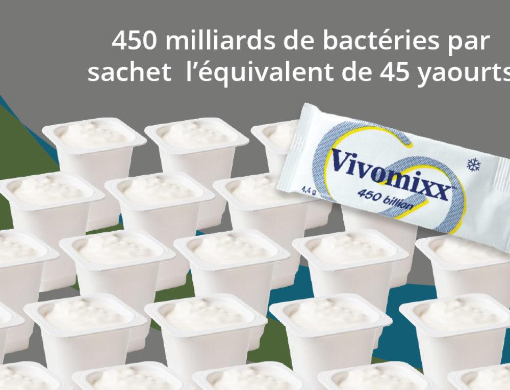 Info produit : Comment fonctionnent les microbiotiques ?